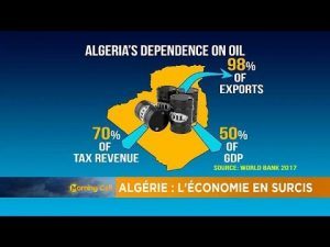 Algeria Dependence Chart - YouTube