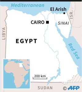 Locating Egypt