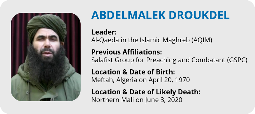 Profile of Killed AQIM Leader