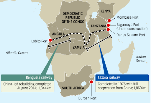 The Tanzania-Zambia Railway Line