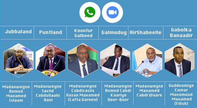 State Officials to Meet with President Farmaajo - Photo Montage Garowe Online