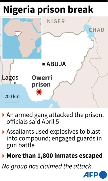 Prison Break and Attacks on Police Stations - Source AFP
