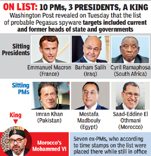 Heads of States among those Spied on using Pegasus - Photo The Times of India